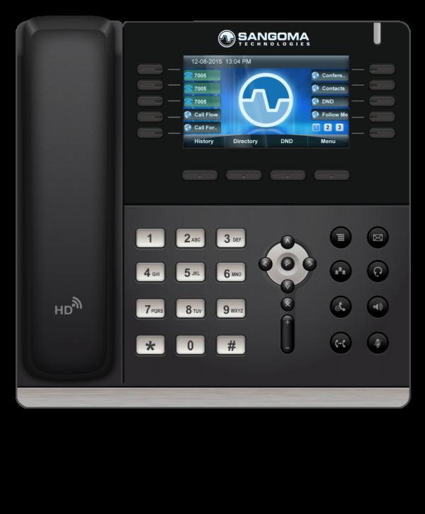 Redirección de llamadas en empresas